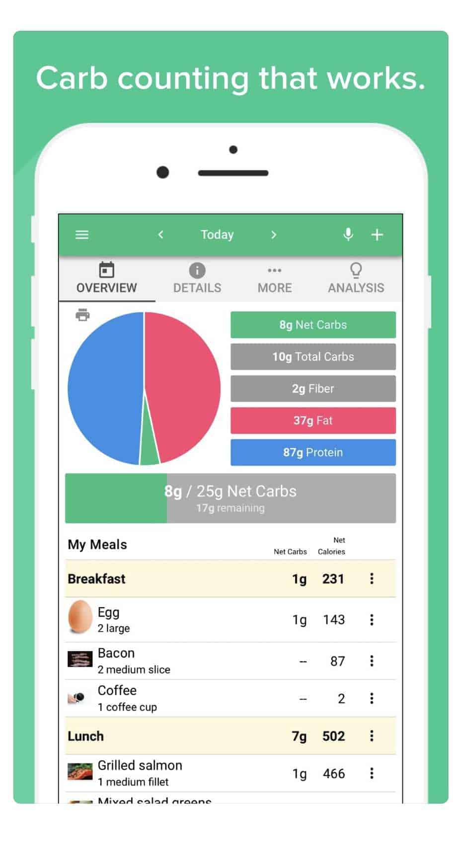 Free carb counter apps for your low-carb diet» Hangry Woman ®