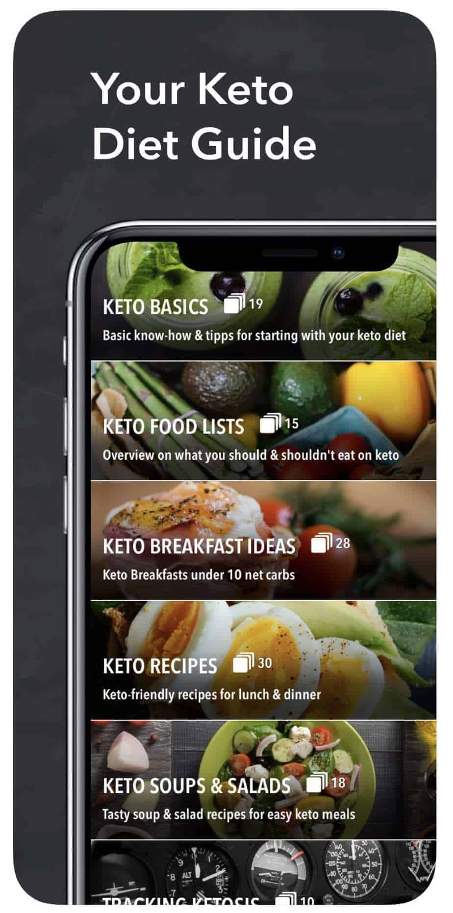 Keto diet & Ketogenic recipes app