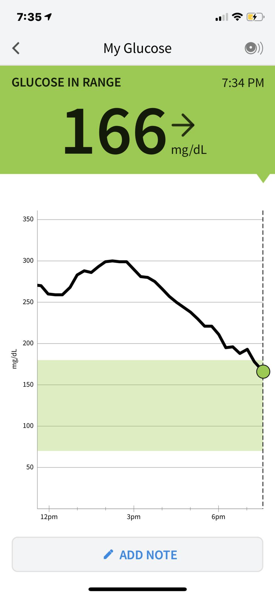 Freestyle Libre Sensor at 166 mg/dL