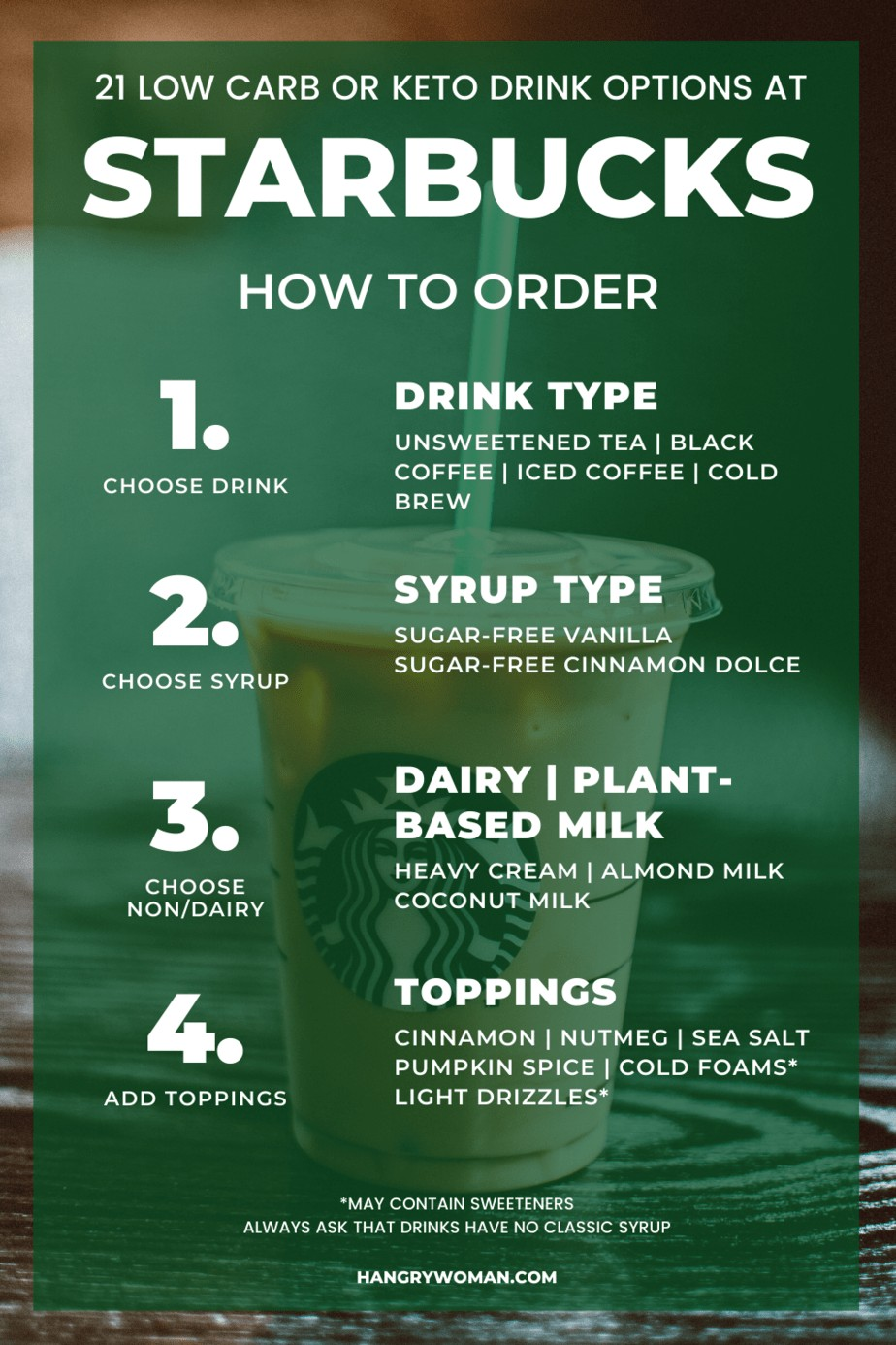 low carb at starbucks graphic