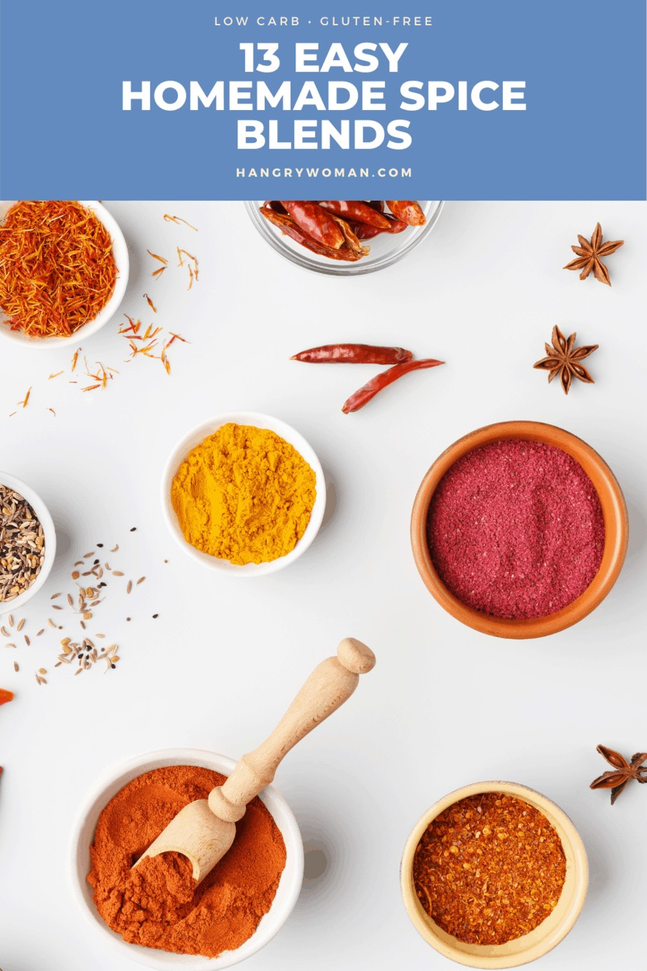 PINTEREST PIN WITH FLAT LAID SPICE BLENDS